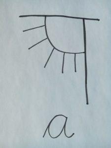 Sanskrit Sonnenlaut A