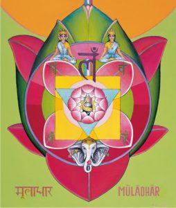 muladhara-chakra_yogaindailylife.org